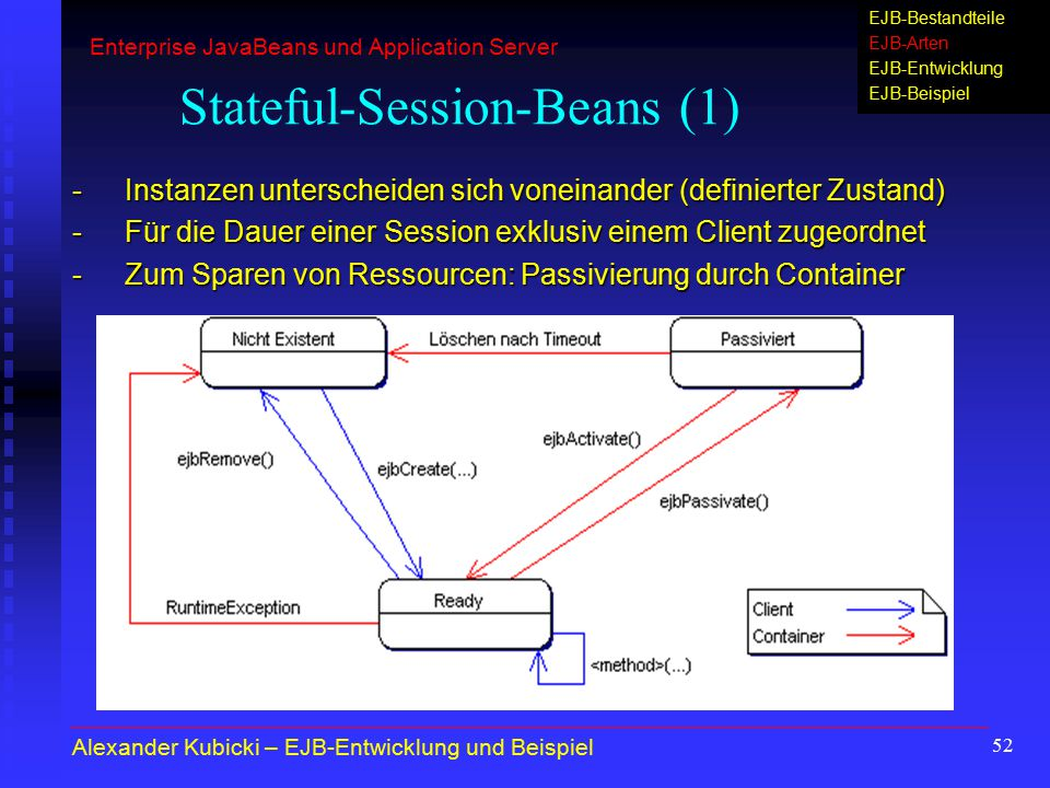 Stateful-Session-Beans (1)