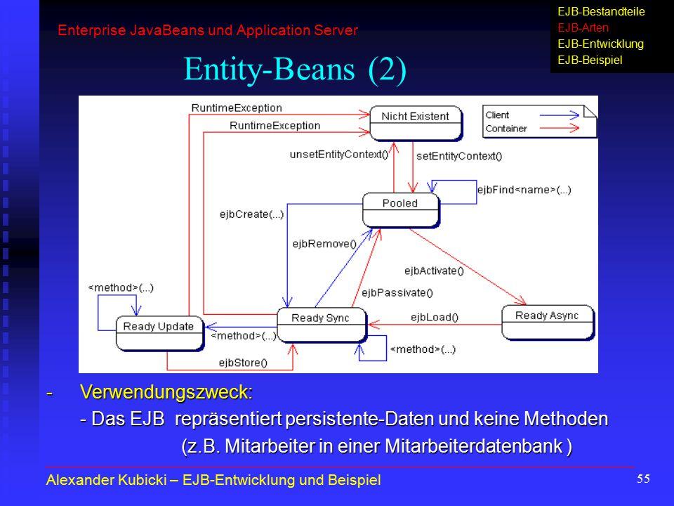 Entity-Beans (2) - Verwendungszweck:
