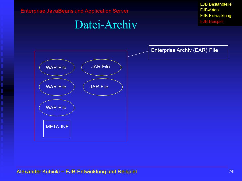 Datei-Archiv Enterprise JavaBeans und Application Server