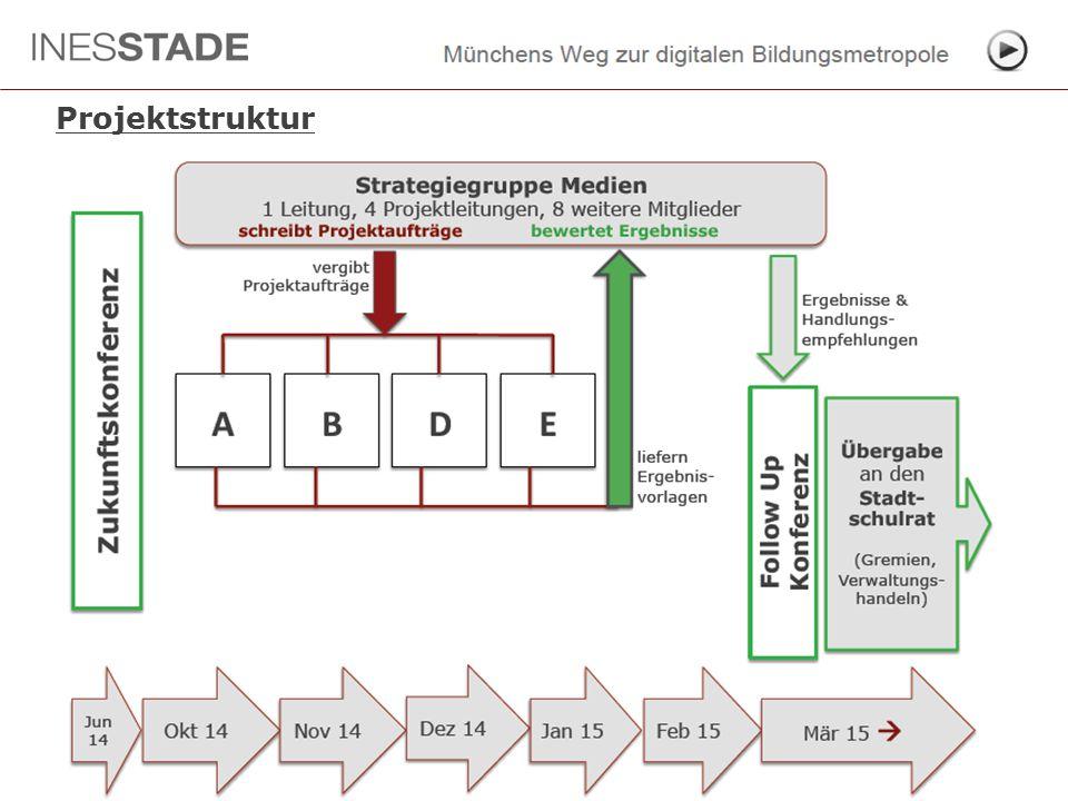 Strategiegruppe Medien  Auftaktworkshop  09. Oktober 2014
