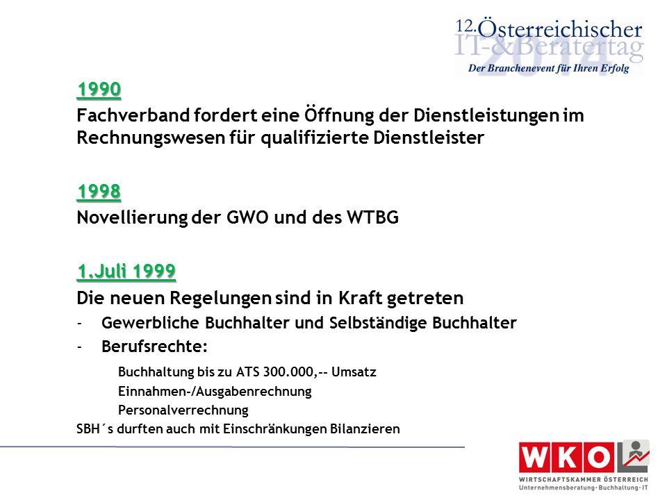 Novellierung der GWO und des WTBG 1.Juli 1999