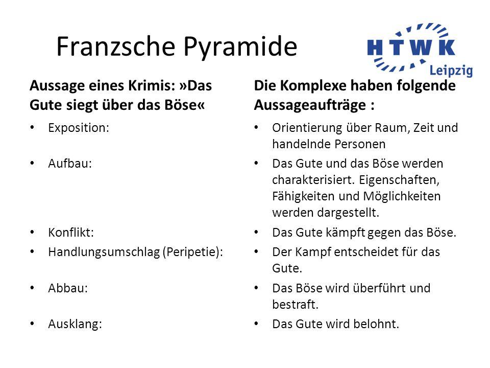 Franzsche Pyramide Aussage eines Krimis: »Das Gute siegt über das Böse« Die Komplexe haben folgende Aussageaufträge :