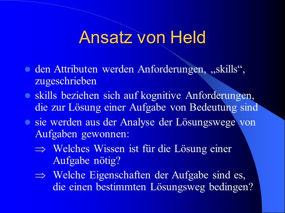 """Ansatz von Held den Attributen werden Anforderungen, """"skills , zugeschrieben."""