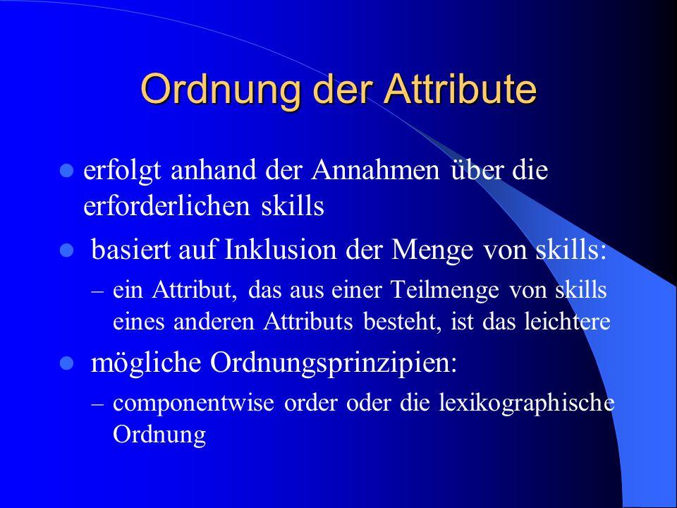 Ordnung der Attribute erfolgt anhand der Annahmen über die erforderlichen skills. basiert auf Inklusion der Menge von skills: