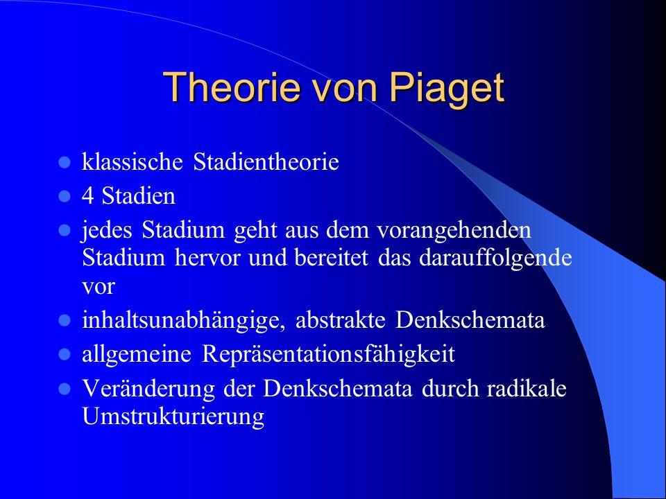 Theorie von Piaget klassische Stadientheorie 4 Stadien
