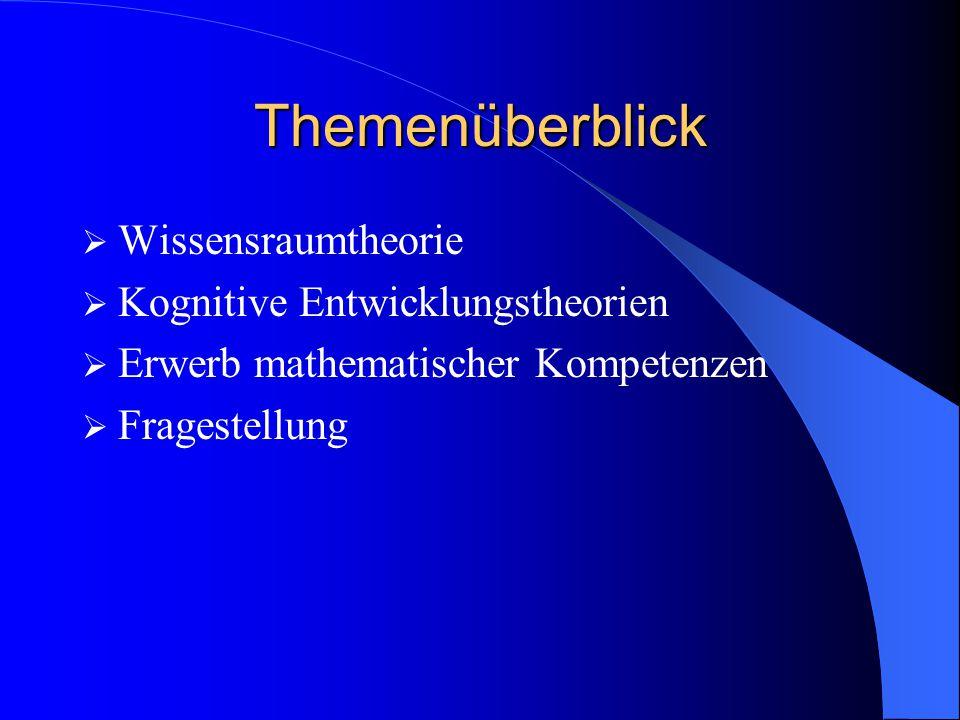 Themenüberblick Wissensraumtheorie Kognitive Entwicklungstheorien
