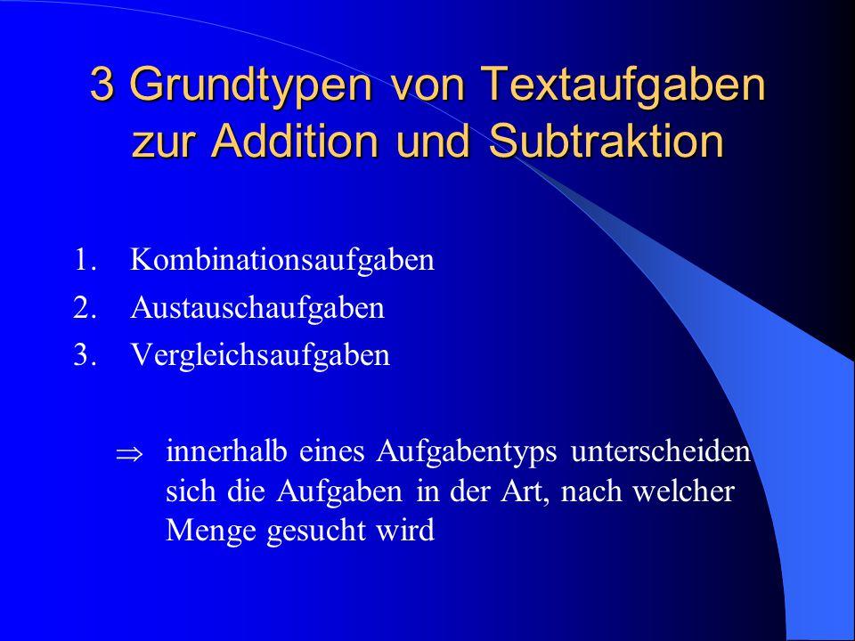 3 Grundtypen von Textaufgaben zur Addition und Subtraktion