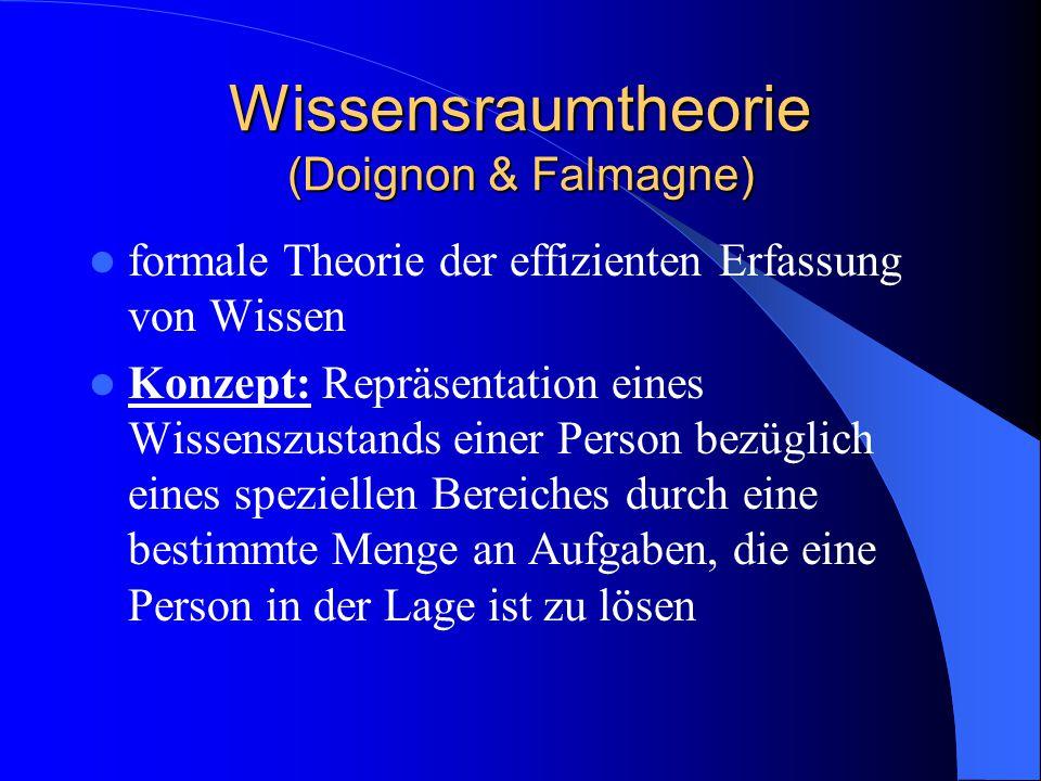 Wissensraumtheorie (Doignon & Falmagne)