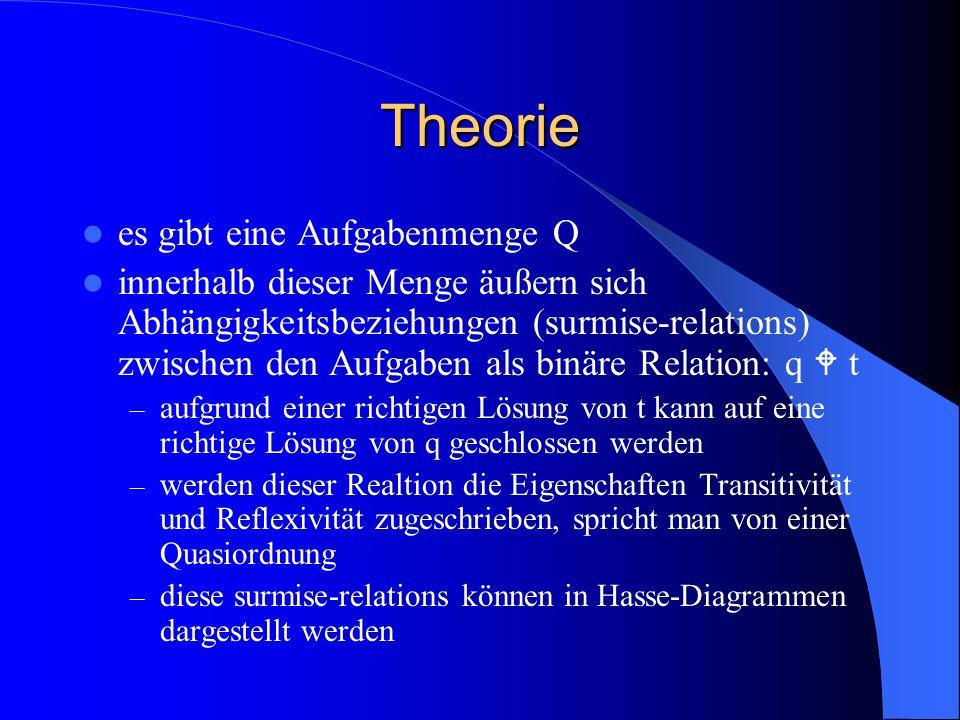 Theorie es gibt eine Aufgabenmenge Q