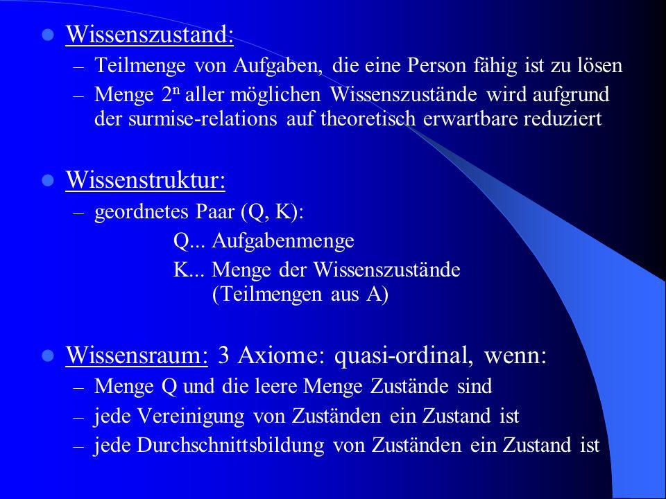 Wissensraum: 3 Axiome: quasi-ordinal, wenn: