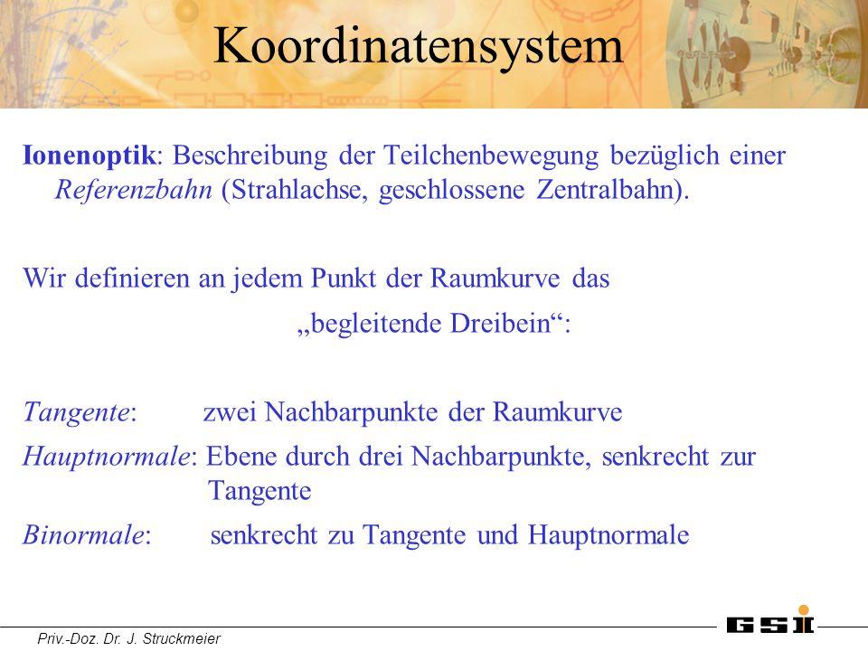 Koordinatensystem Ionenoptik: Beschreibung der Teilchenbewegung bezüglich einer Referenzbahn (Strahlachse, geschlossene Zentralbahn).