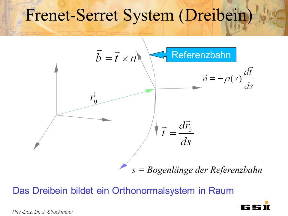Frenet-Serret System (Dreibein)