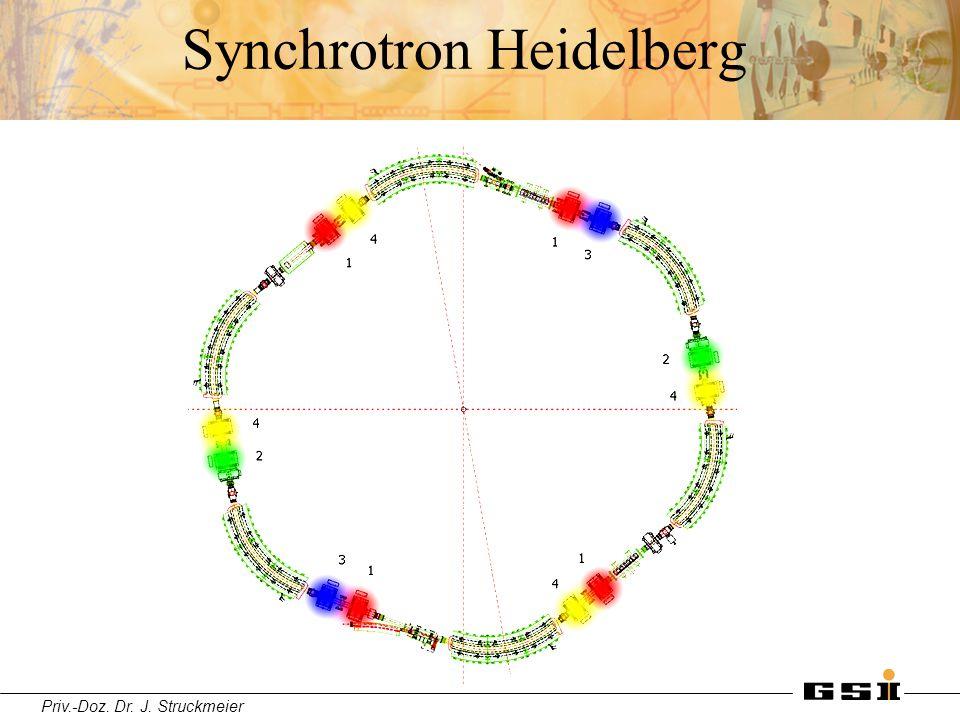 Synchrotron Heidelberg