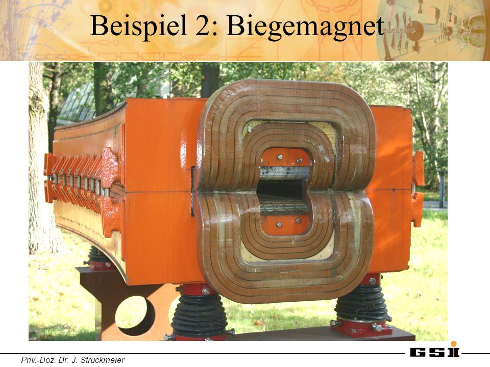 Beispiel 2: Biegemagnet