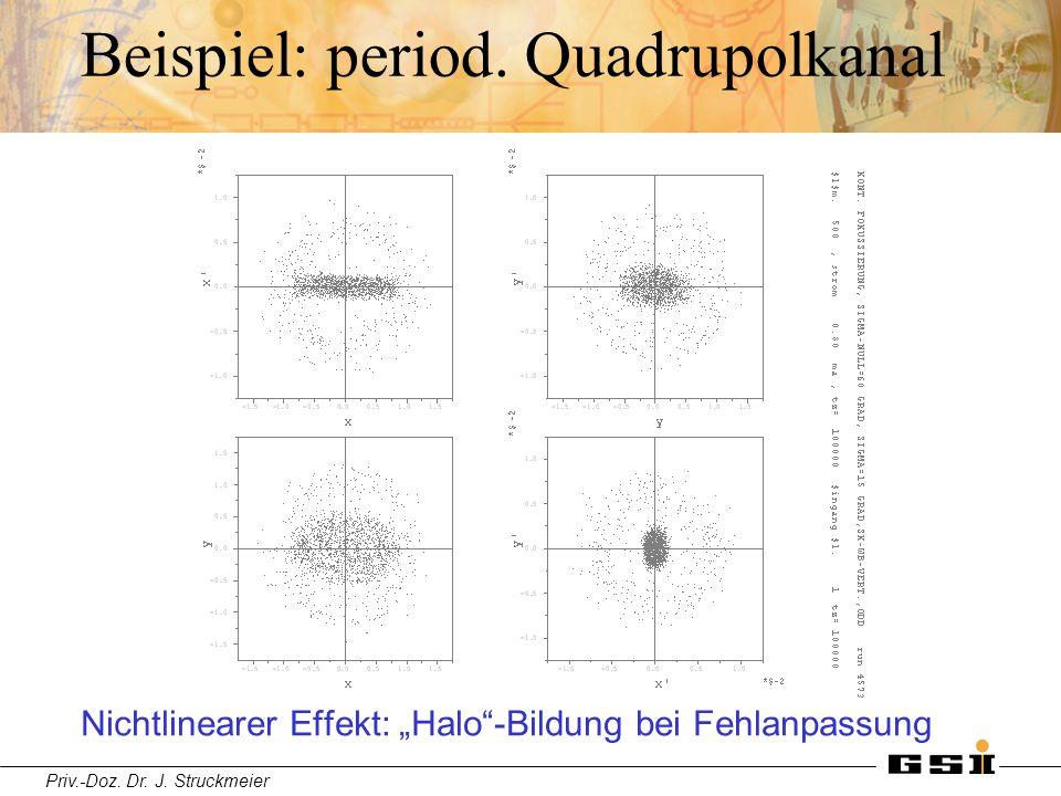 Beispiel: period. Quadrupolkanal