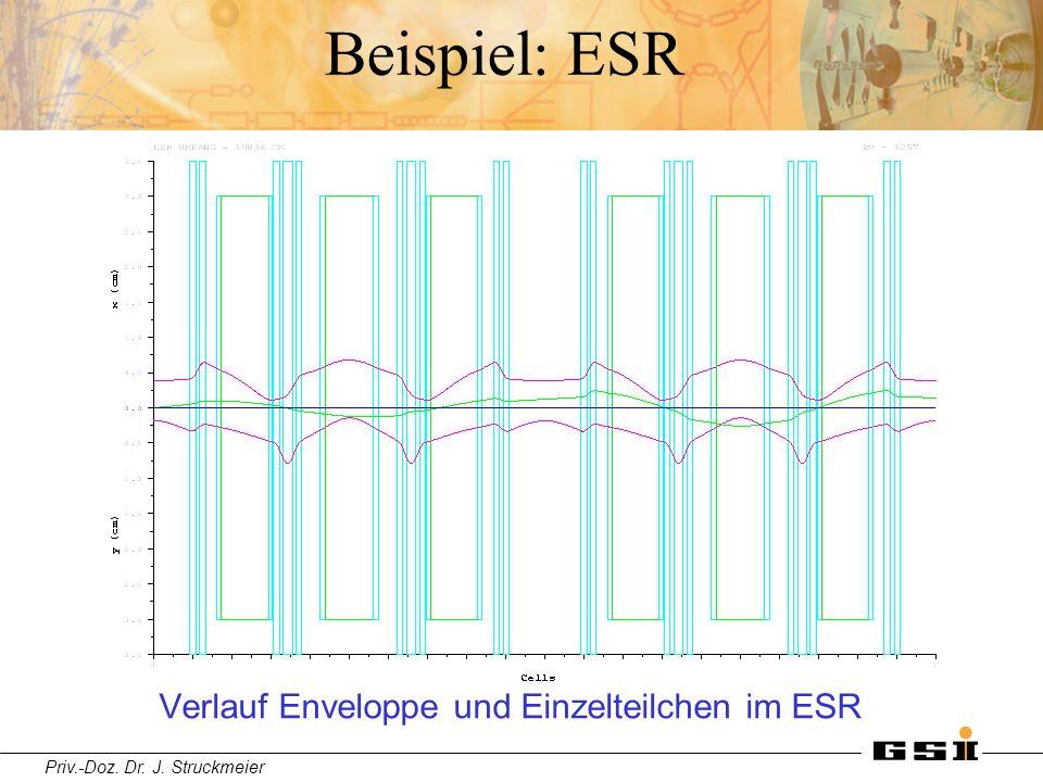 Beispiel: ESR Verlauf Enveloppe und Einzelteilchen im ESR