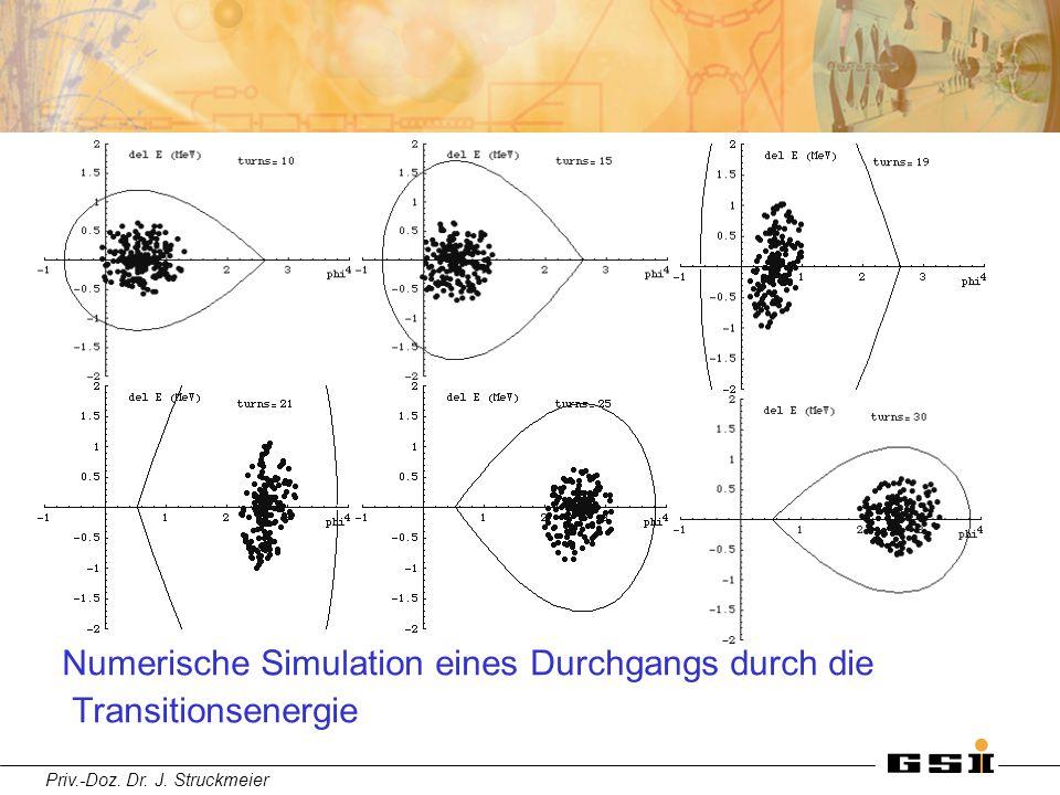 Numerische Simulation eines Durchgangs durch die