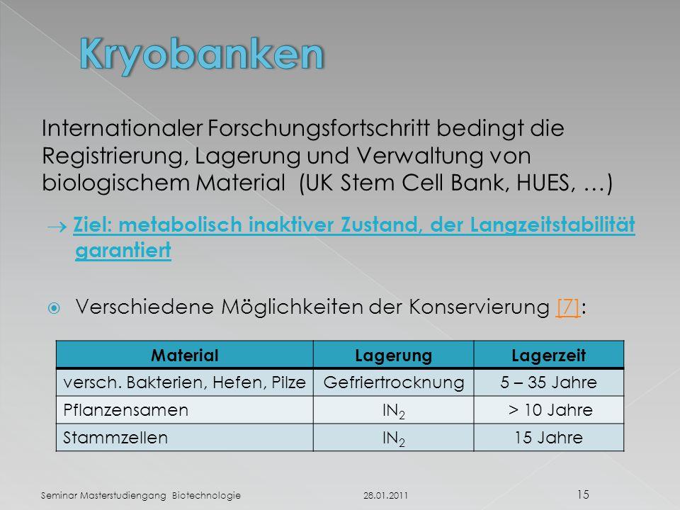 Kryobanken