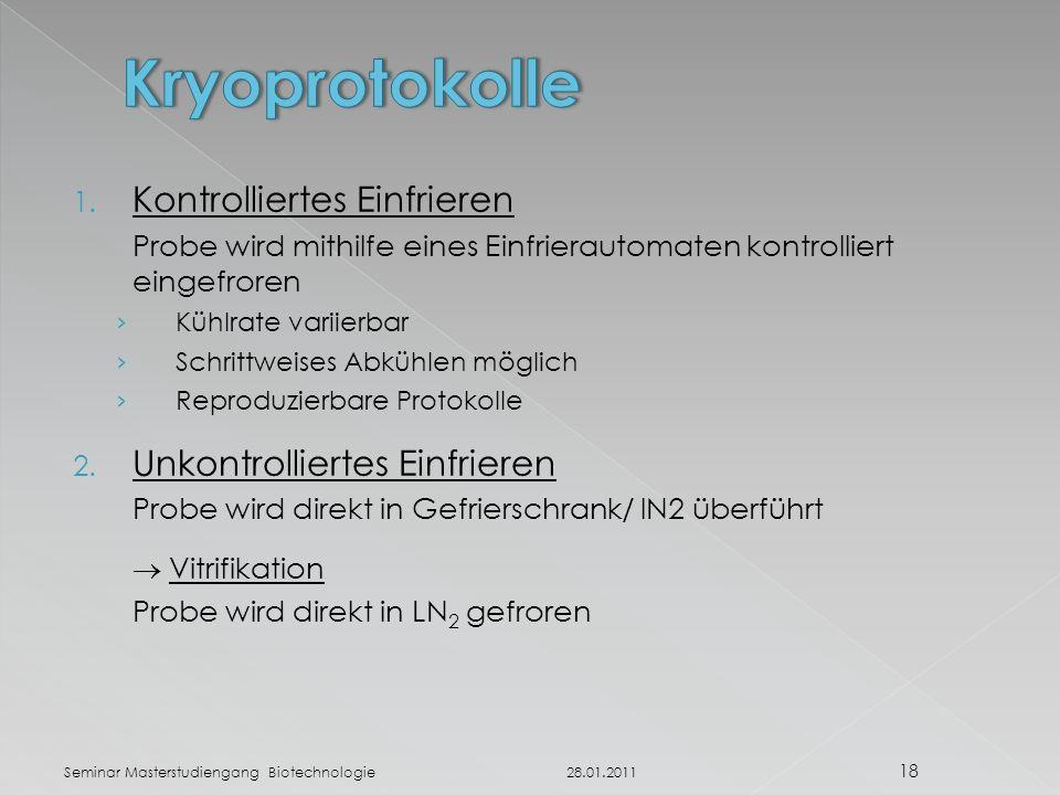Kryoprotokolle Kontrolliertes Einfrieren Unkontrolliertes Einfrieren