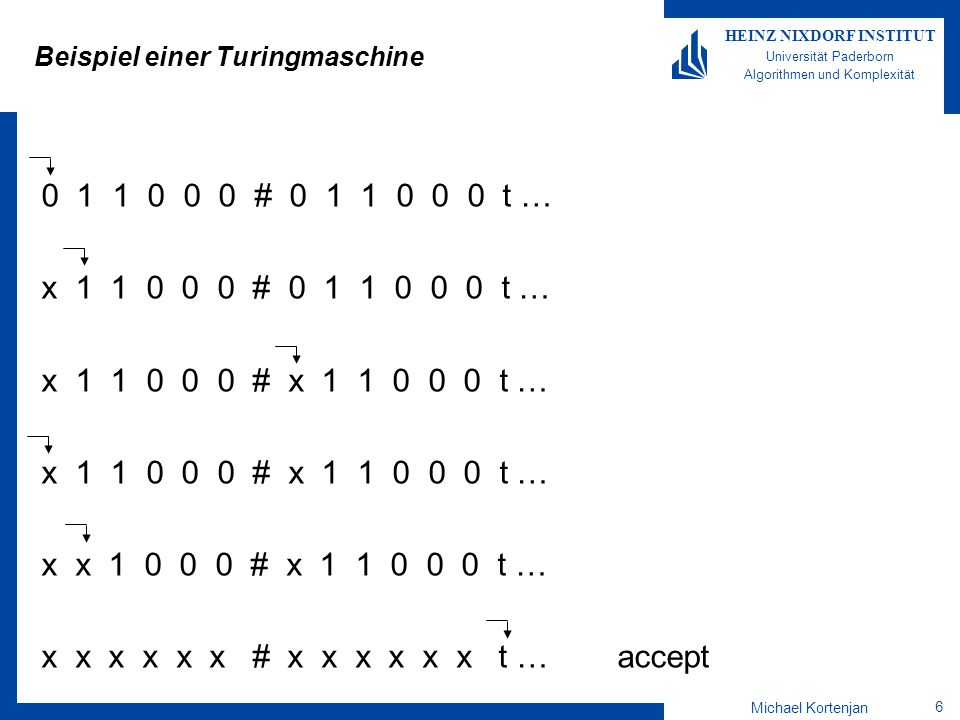 Beispiel einer Turingmaschine
