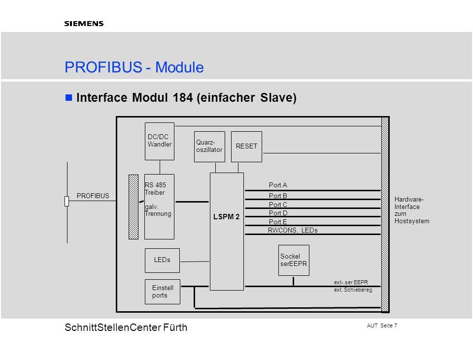 PROFIBUS - Module Interface Modul 184 (einfacher Slave) LSPM 2 DC/DC