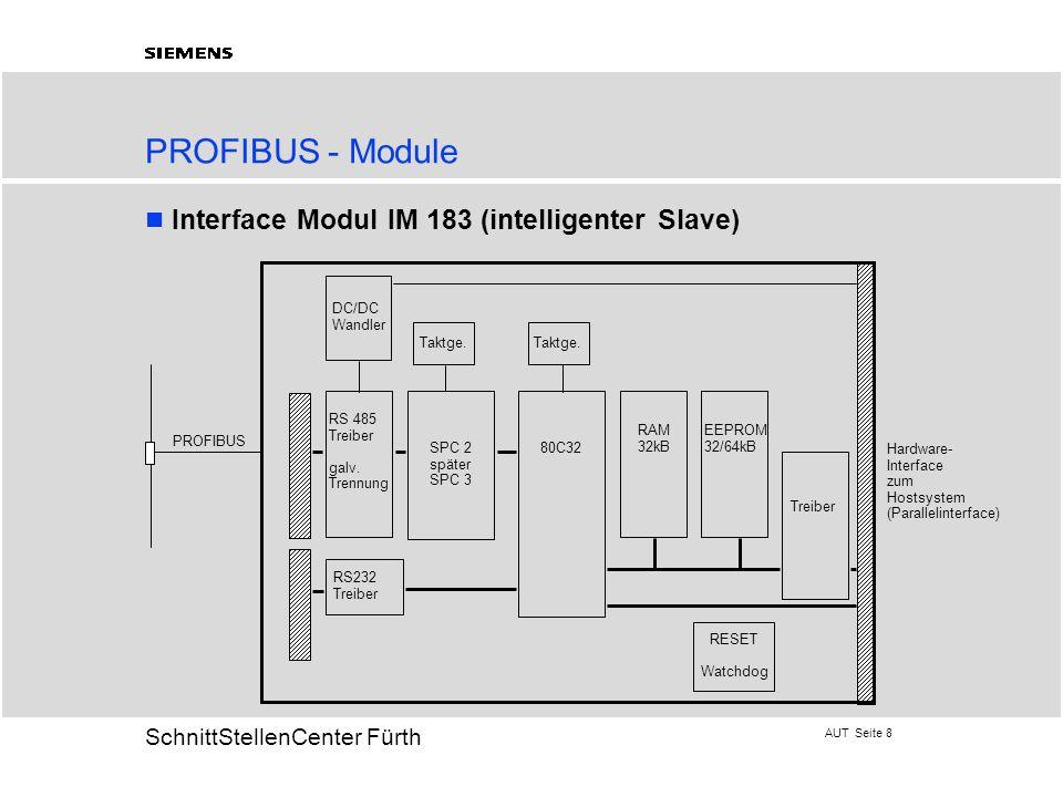 PROFIBUS - Module Interface Modul IM 183 (intelligenter Slave) DC/DC