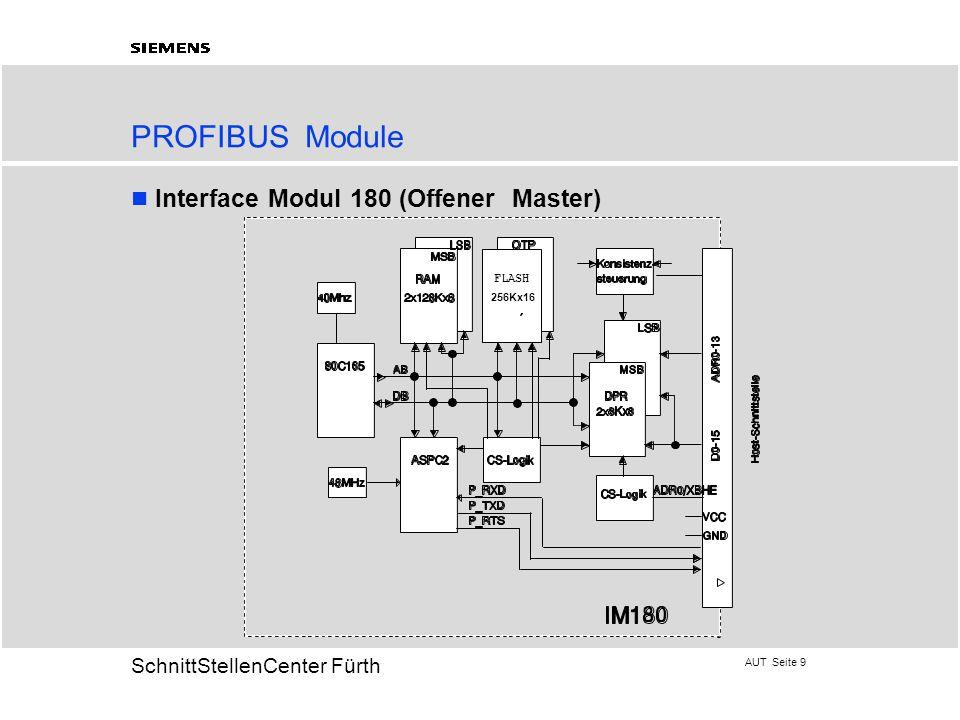 PROFIBUS Module Interface Modul 180 (Offener Master) FLASH 256Kx16