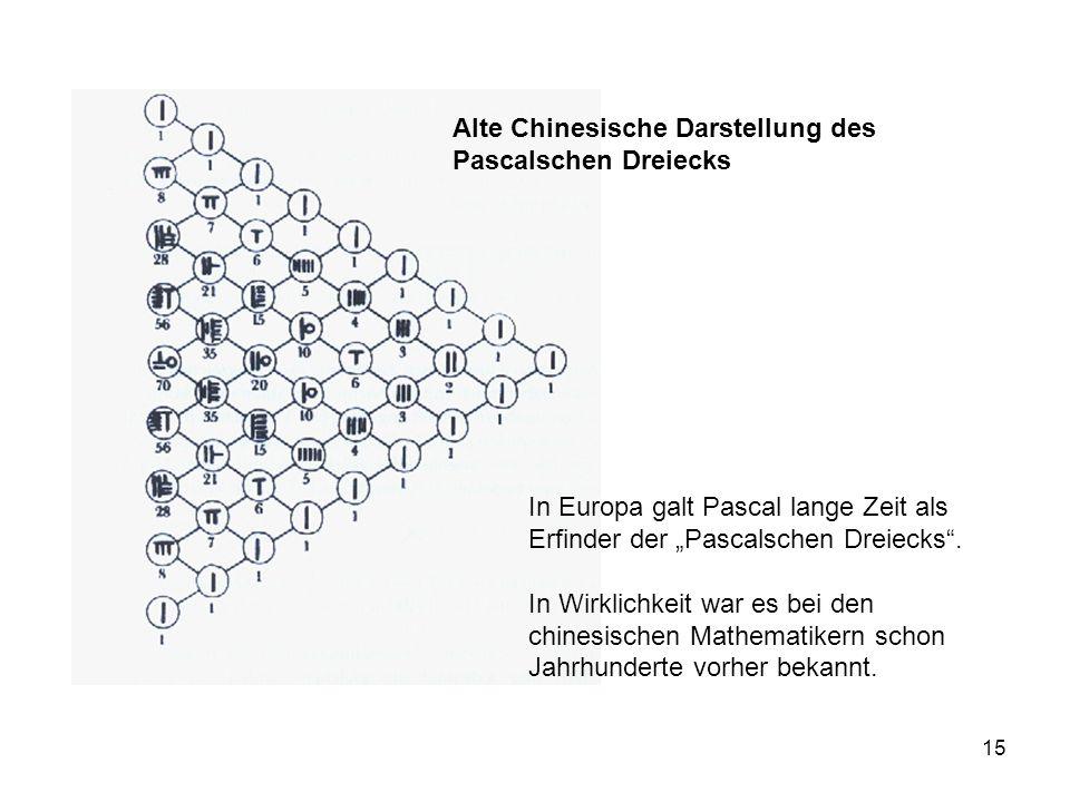 Alte Chinesische Darstellung des Pascalschen Dreiecks