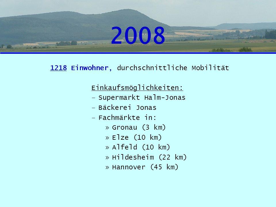 2008 1218 Einwohner, durchschnittliche Mobilität