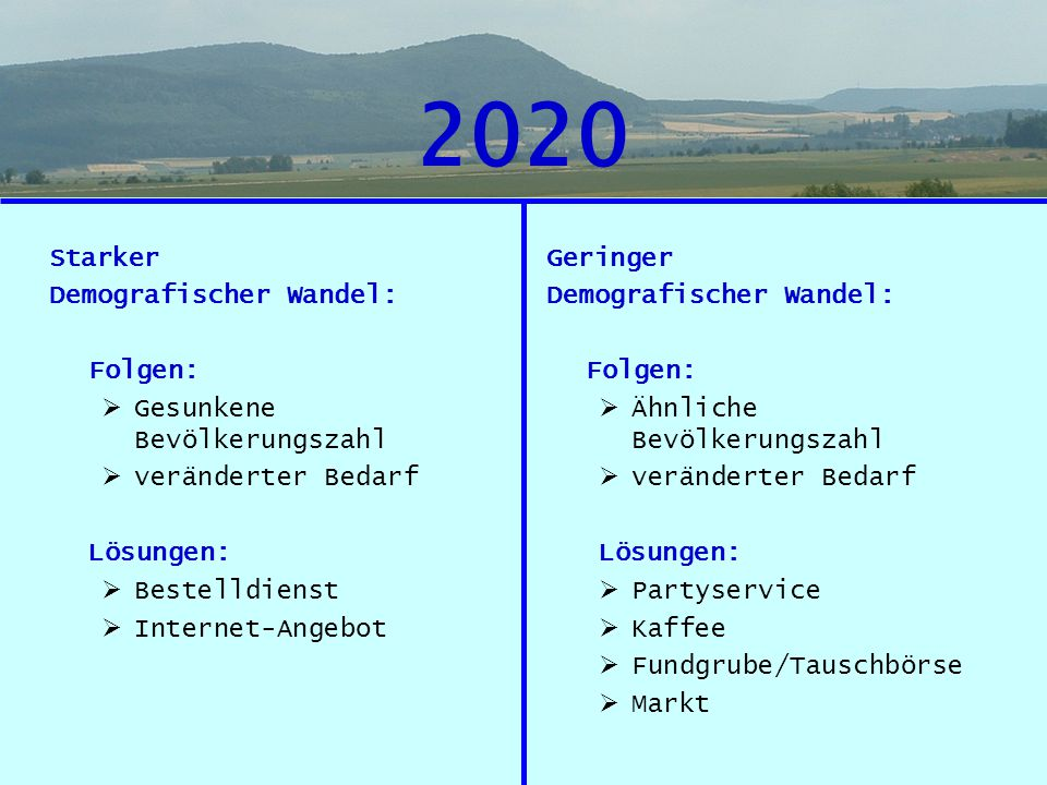 2020 Starker Demografischer Wandel: Folgen: Gesunkene Bevölkerungszahl
