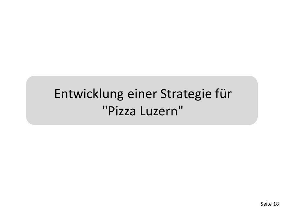 Entwicklung einer Strategie für Pizza Luzern