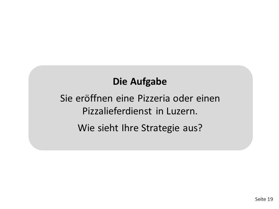 Sie eröffnen eine Pizzeria oder einen Pizzalieferdienst in Luzern.
