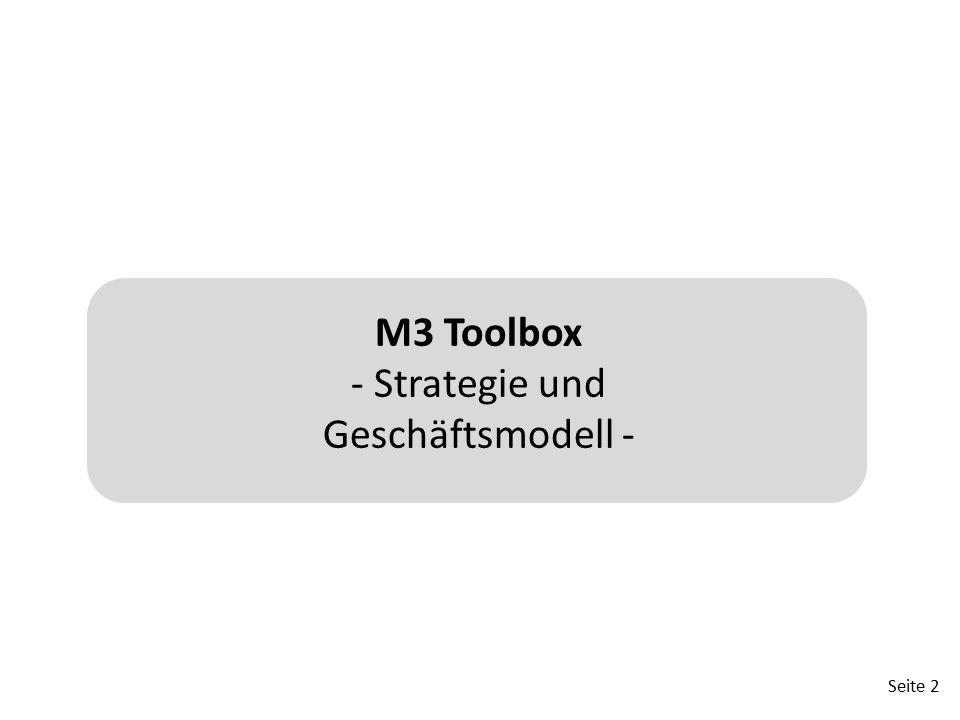 M3 Toolbox - Strategie und Geschäftsmodell -