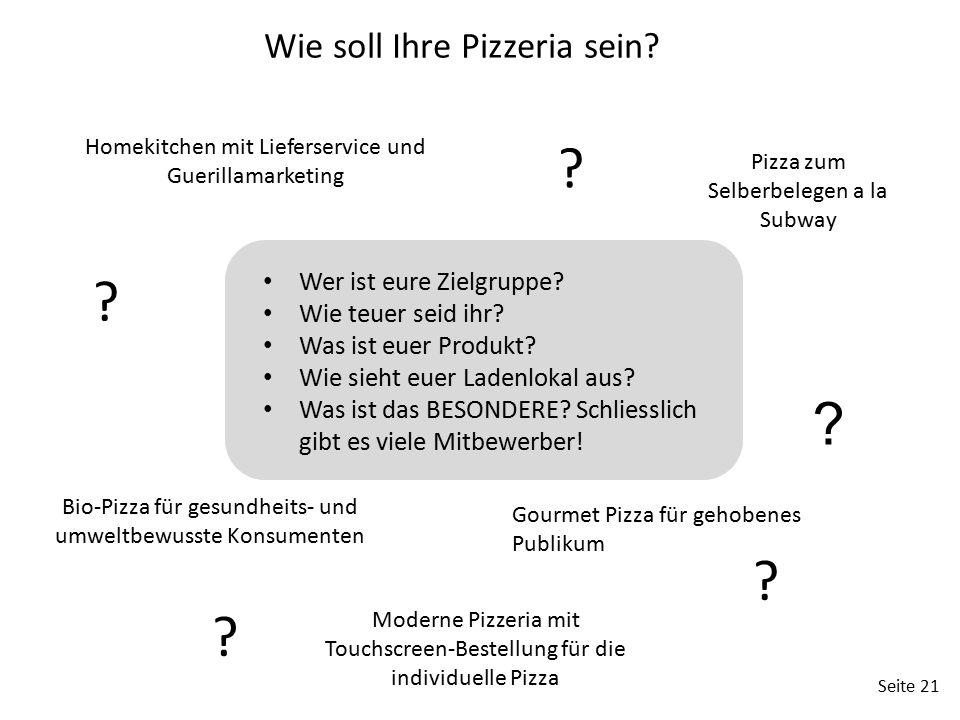 Wie soll Ihre Pizzeria sein Wer ist eure Zielgruppe