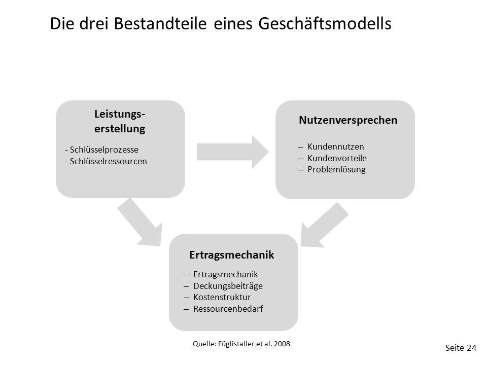 Quelle: Füglistaller et al. 2008