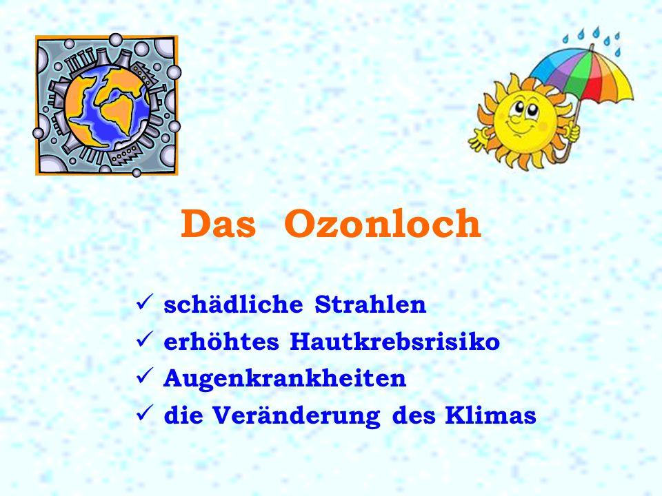 Das Ozonloch schädliche Strahlen erhöhtes Hautkrebsrisiko