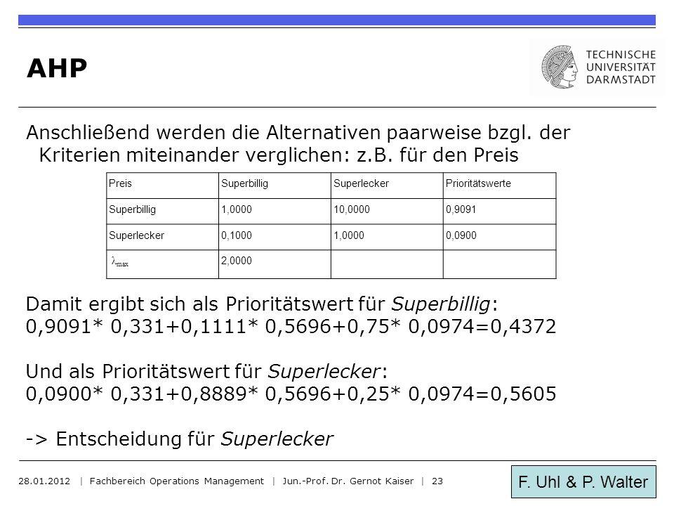 AHP Anschließend werden die Alternativen paarweise bzgl. der Kriterien miteinander verglichen: z.B. für den Preis.
