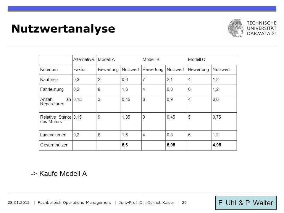 Nutzwertanalyse -> Kaufe Modell A Alternative Modell A Modell B