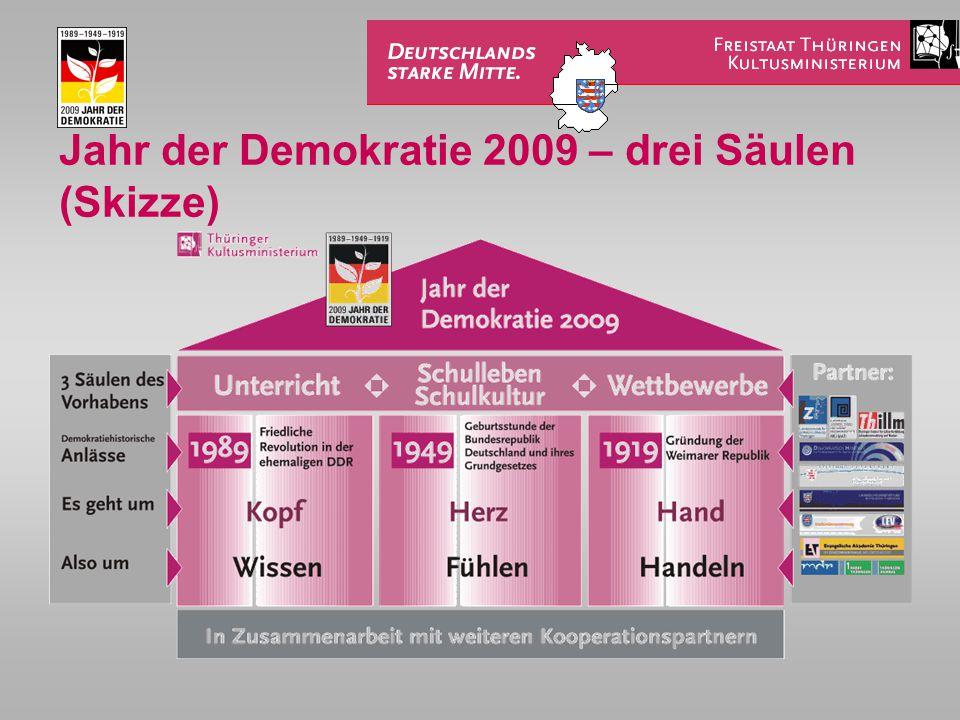 Jahr der Demokratie 2009 – drei Säulen (Skizze)