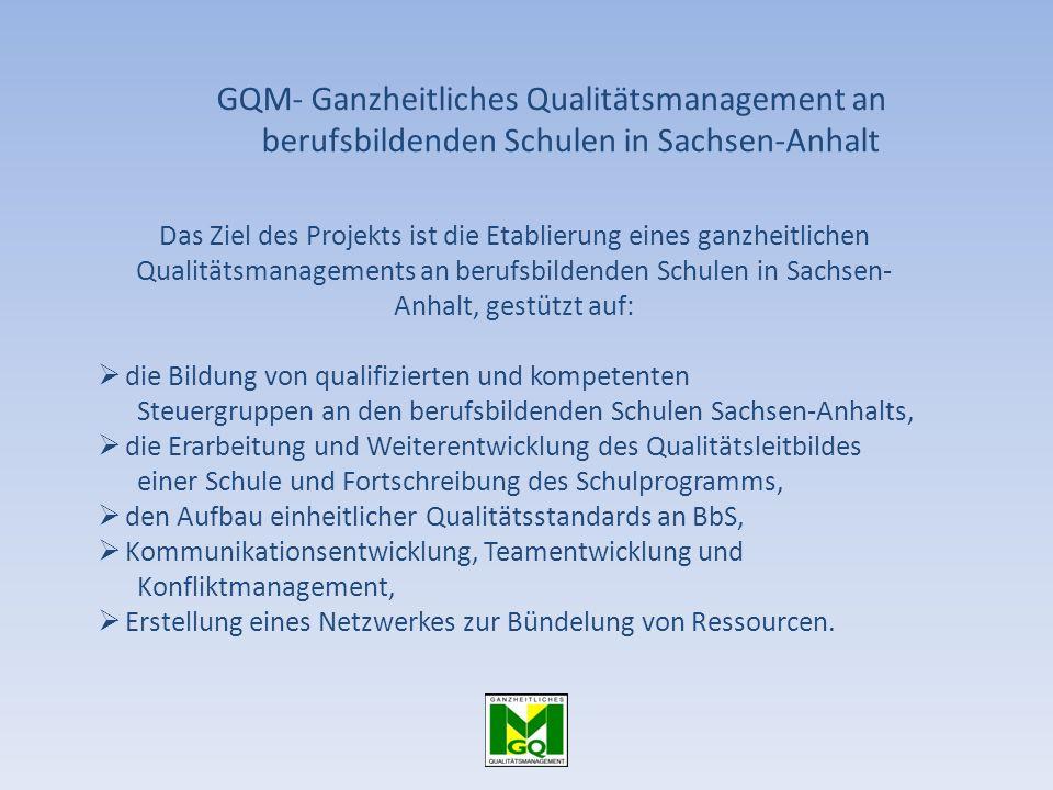 GQM- Ganzheitliches Qualitätsmanagement an berufsbildenden Schulen in Sachsen-Anhalt