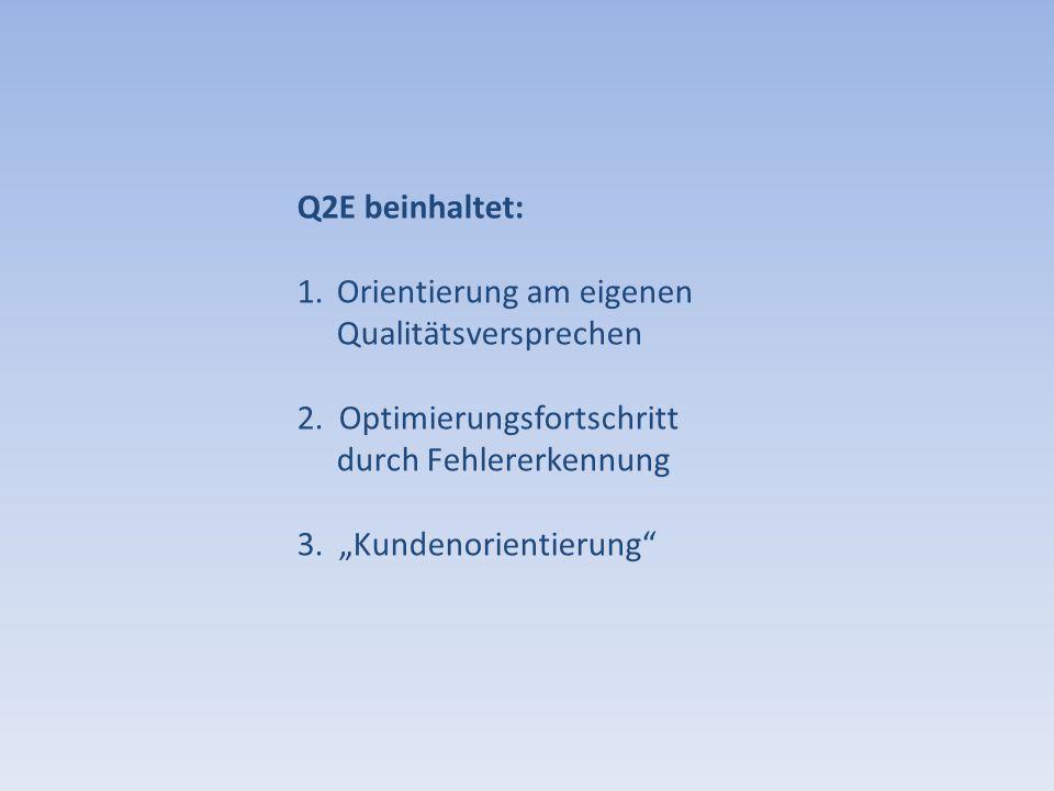 Q2E beinhaltet: Orientierung am eigenen. Qualitätsversprechen. 2. Optimierungsfortschritt. durch Fehlererkennung.