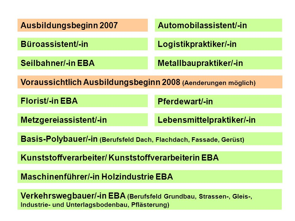 Ausbildungsbeginn 2007 Automobilassistent/-in. Büroassistent/-in. Logistikpraktiker/-in. Seilbahner/-in EBA.