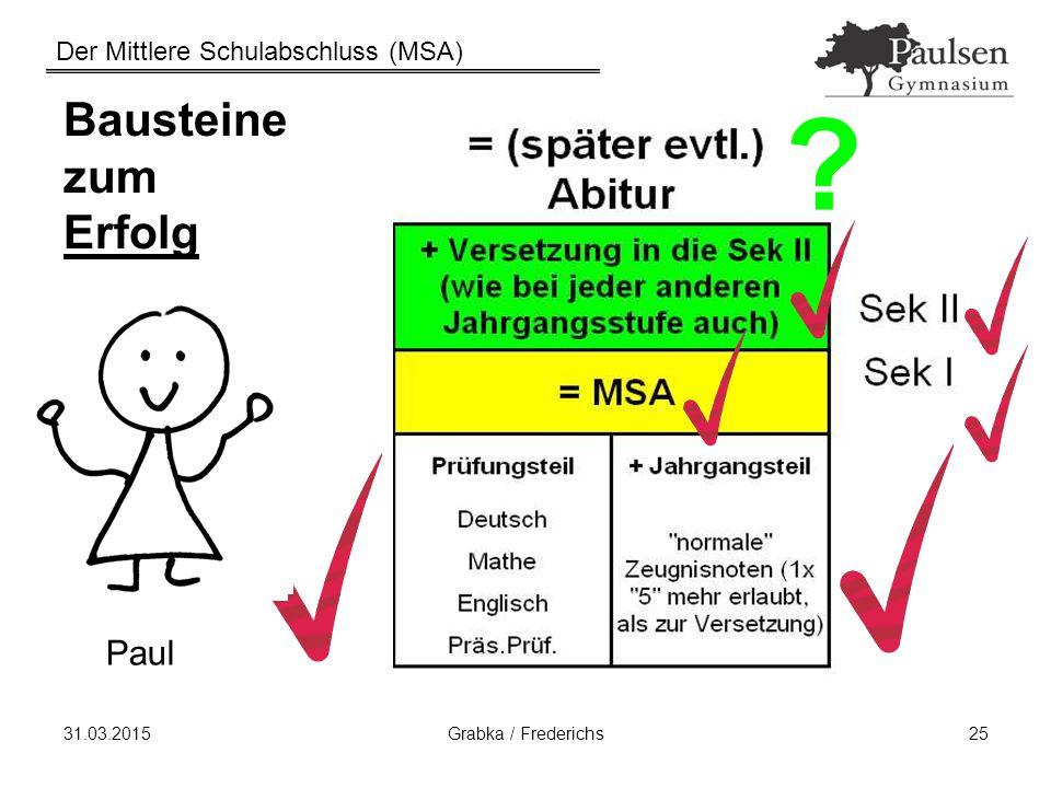 Bausteine zum Erfolg Paul 09.04.2017 Grabka / Frederichs