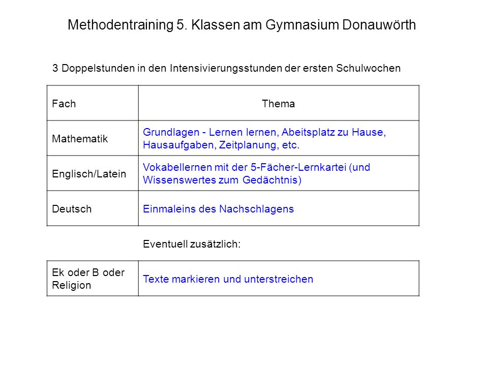 Methodentraining 5. Klassen am Gymnasium Donauwörth