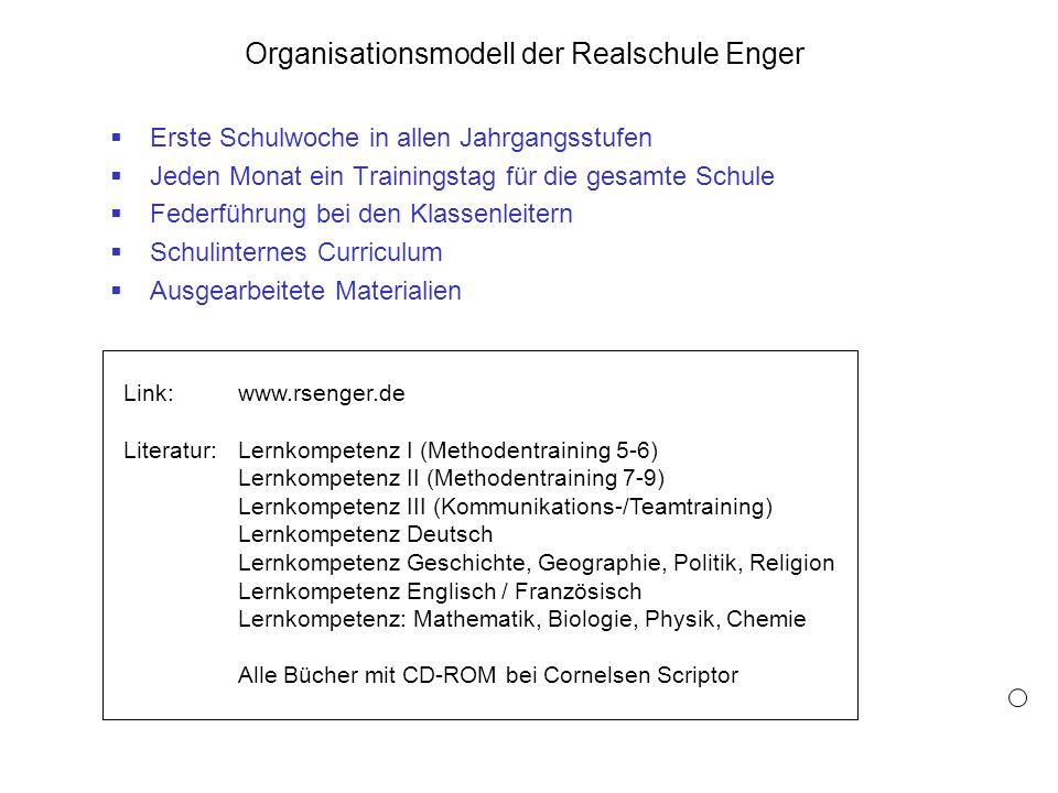 Organisationsmodell der Realschule Enger