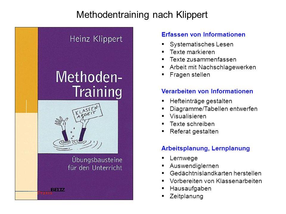 Methodentraining nach Klippert