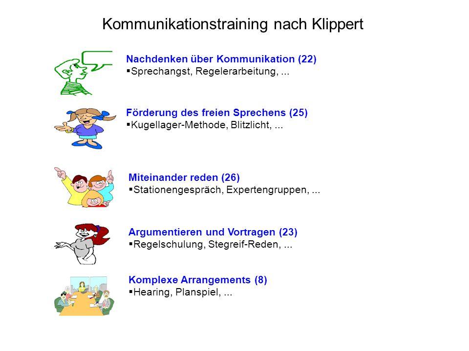 Kommunikationstraining nach Klippert