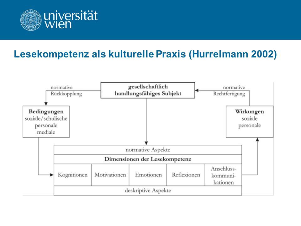 Lesekompetenz als kulturelle Praxis (Hurrelmann 2002)
