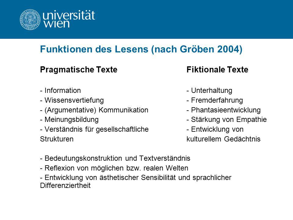 Funktionen des Lesens (nach Gröben 2004)