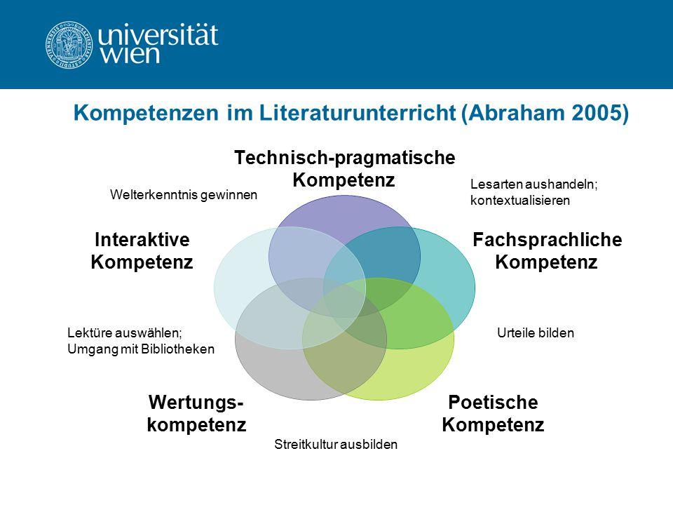 Kompetenzen im Literaturunterricht (Abraham 2005)